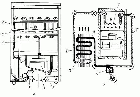 Холодильник ока-6м инструкция схема