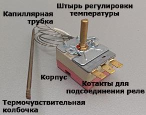 Ремонт газовых духовок москва